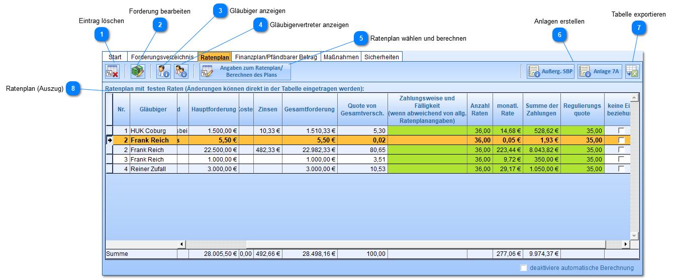 reiter ratenplan - Schuldenbereinigungsplan Muster
